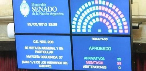 PASA A DIPUTADOS: La Cámara de Senadores aprobó el proyecto de exteriorización de divisas