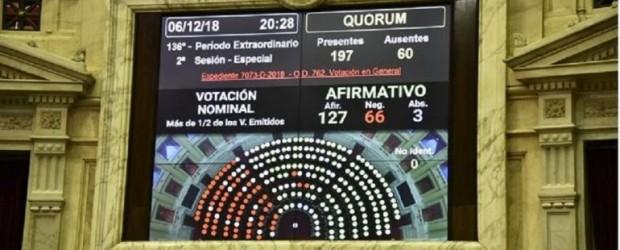 Diputados aprobó la ley que favorece al Grupo Clarín y afecta la libertad de expresión